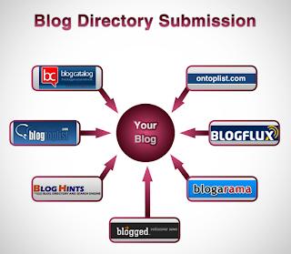 مجموعة متميزة من دلائل المدونات - 2013
