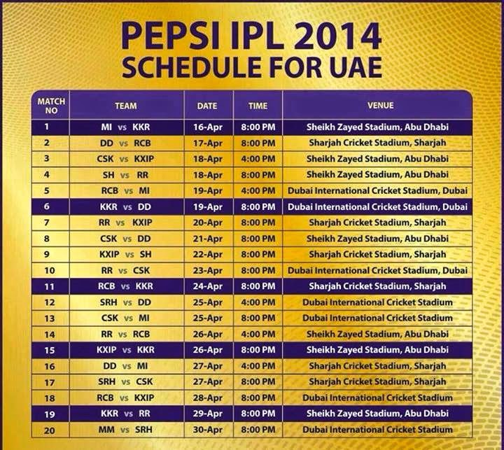 Pepsi IPL7 2014 Schedule - Time Table Of Pepsi IPL 7 | Wallpapersjunk ...