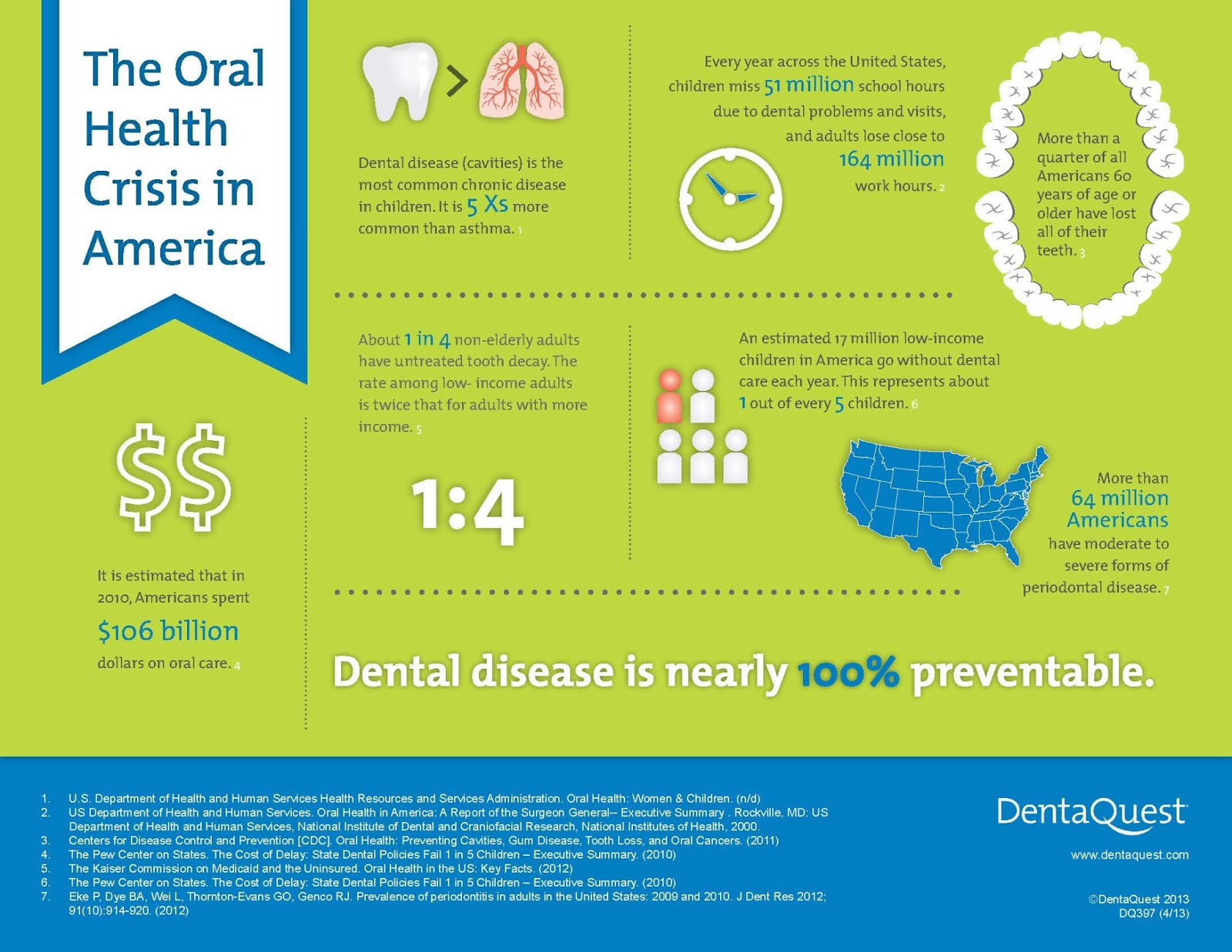 Oral+Health+Infographic.jpg