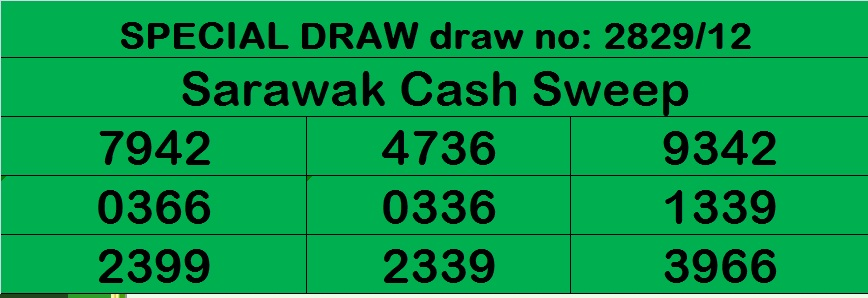 special draw sarawak cash sweep 6 march