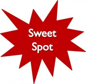 Nikhiljobs Your Sweet Spot
