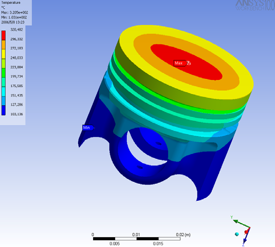 fea piston Of the boundary conditions and loads on the fea model m odel of the piston is shown in figure 2 iv mesh generation finite element mesh is generated using parabolic.