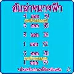 Thai Lotto VIP Tips | Thai Lotto Down Cut 01-06-2014