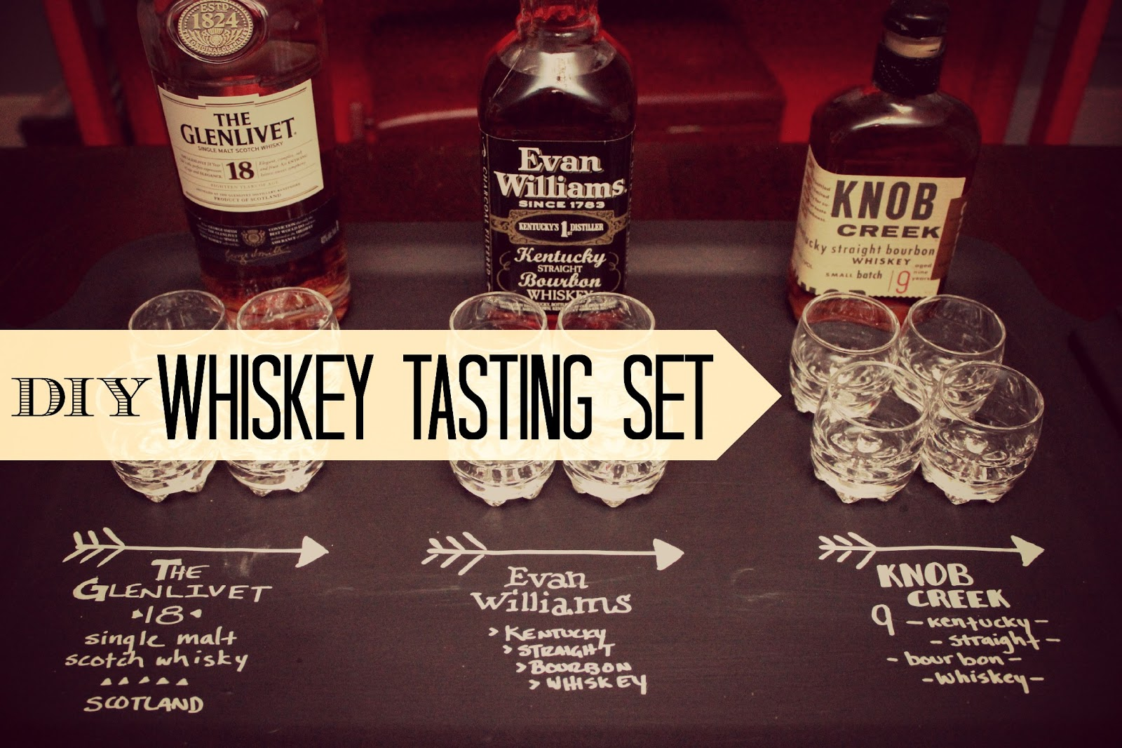 Whiskey Tasting Invitation is Inspirational Style To Make Best Invitation Card