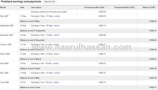 Google Adsense Kini Menyokong Blog Bahasa Melayu