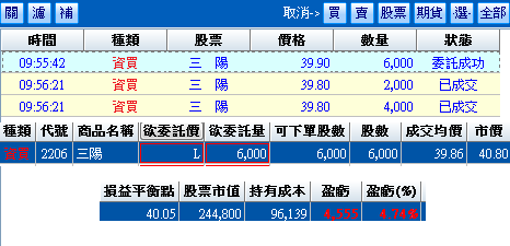 2206 三陽 股票可以買嗎