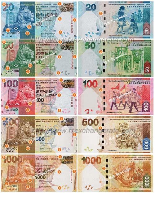 Memahami Mata Wang Hong Kong - Hong Kong Dollar (HKD) | AKMAL KHUNS