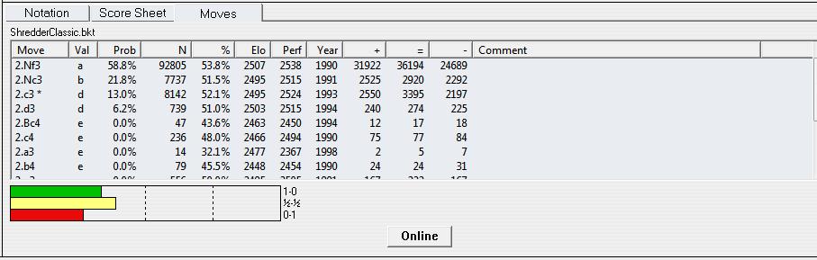 shredder opening database