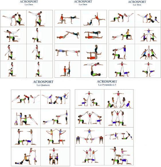 Expresión corporal : Acrosport