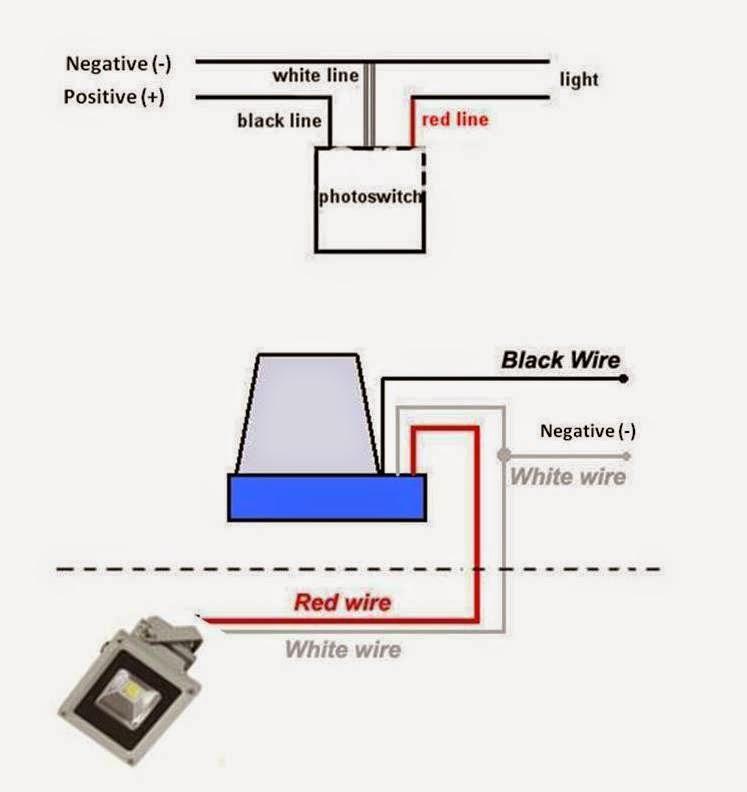 Como instalar un sensor fotoelectrico tambi n llamado - Como conectar un sensor de movimiento de tres cables ...