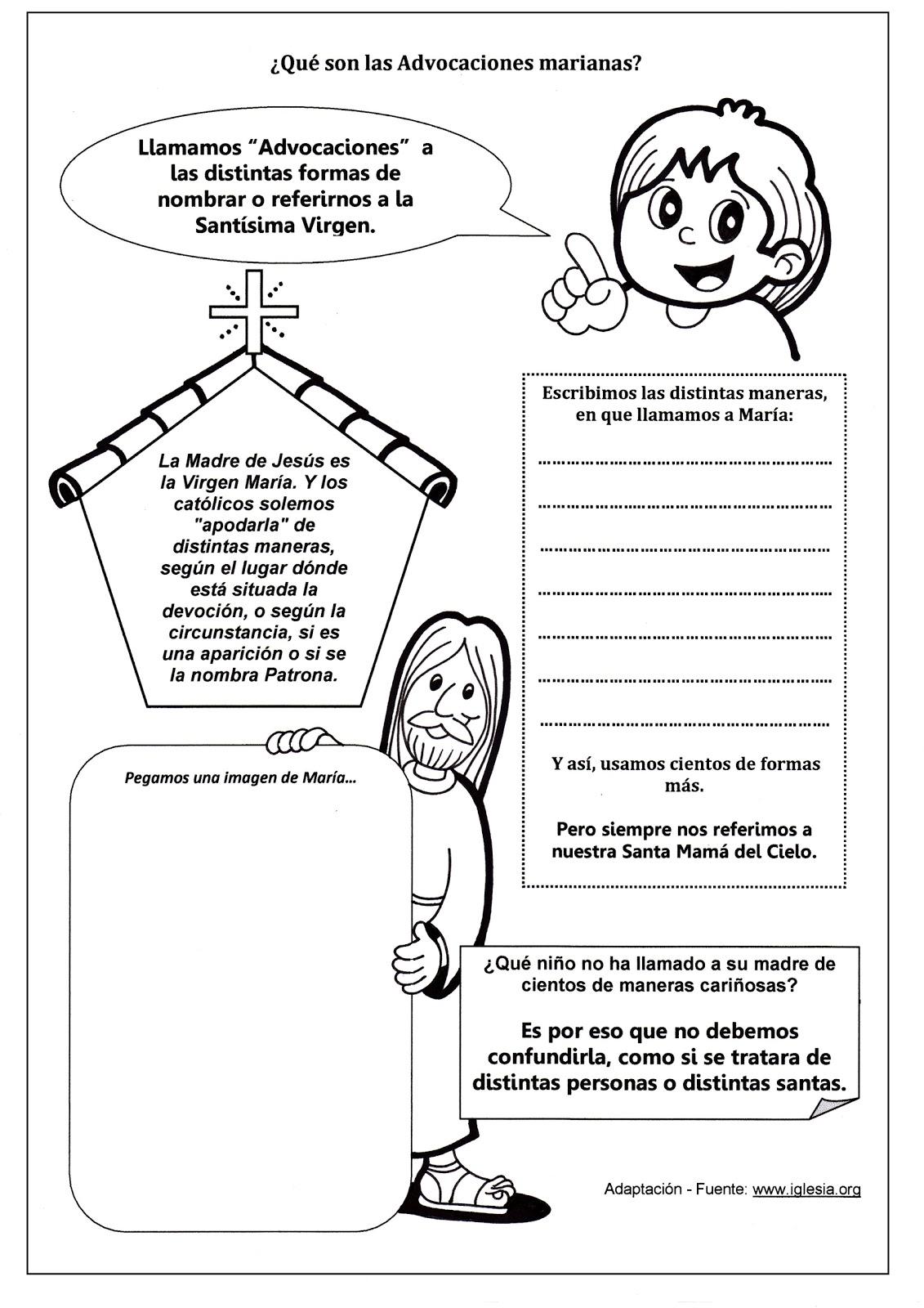 La Virgen Mara: Ficha de la Virgen Mara
