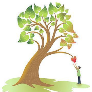 一個人的內在如果改變,外貌也會變化。如果心很善良,展現出來的氣質也很善良,大家都喜歡接近你;如果心不善,表現於外的也是不善之相,當然沒有人緣,做事也不容易成功。因為「相由心生」,心若快樂,外貌就快樂;心若痛苦,外貌就痛苦;心若悲傷,就是一付悲傷的樣子。同樣的,如果內在靈性接到很多福報,而我們又能把福報開發出來,行之於外,就可以得到更多福報。因為命運掌握在自己手中,至於命運如何運行,則取決於心(靈性)的清淨。~禪宗第八十五代宗師 悟覺妙天禪師