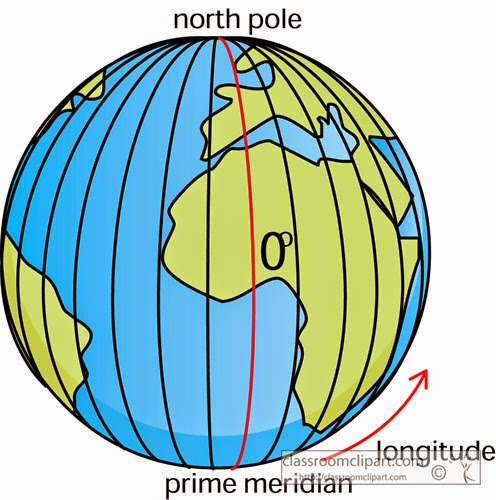 Drawing Lines Of Longitude And Latitude : Th class cbse notes geography ch globe
