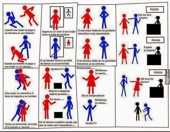 Siempre con igualdad