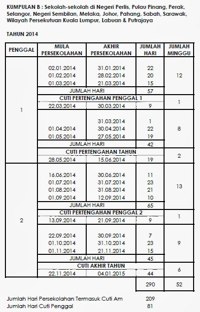 Takwim Sekolah 2014 Kumpulan B
