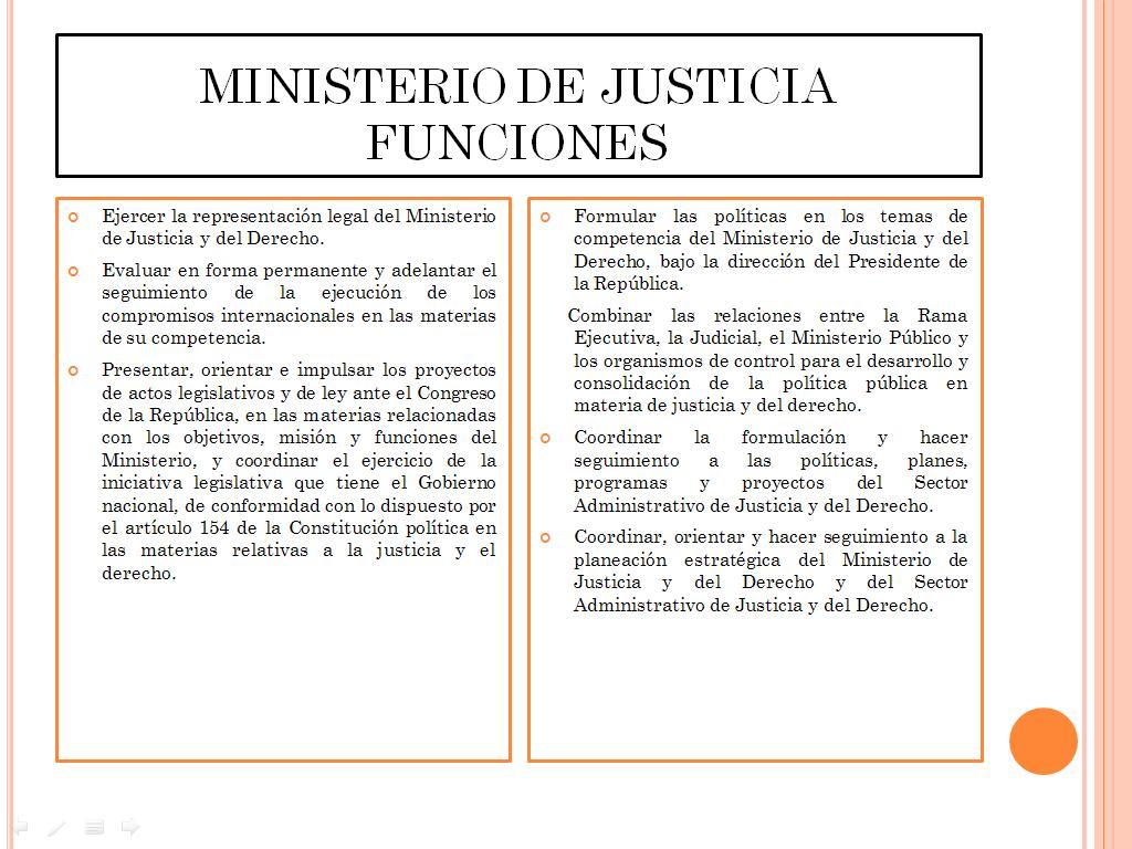 Organigrama del gobierno nacional ministro de justicia for Ministerio de interior y justicia direccion