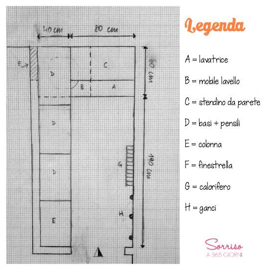 sorrisoa365giorni-lavanderia-progetto