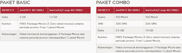 Daftar Paket Telkomsel 4G LTE