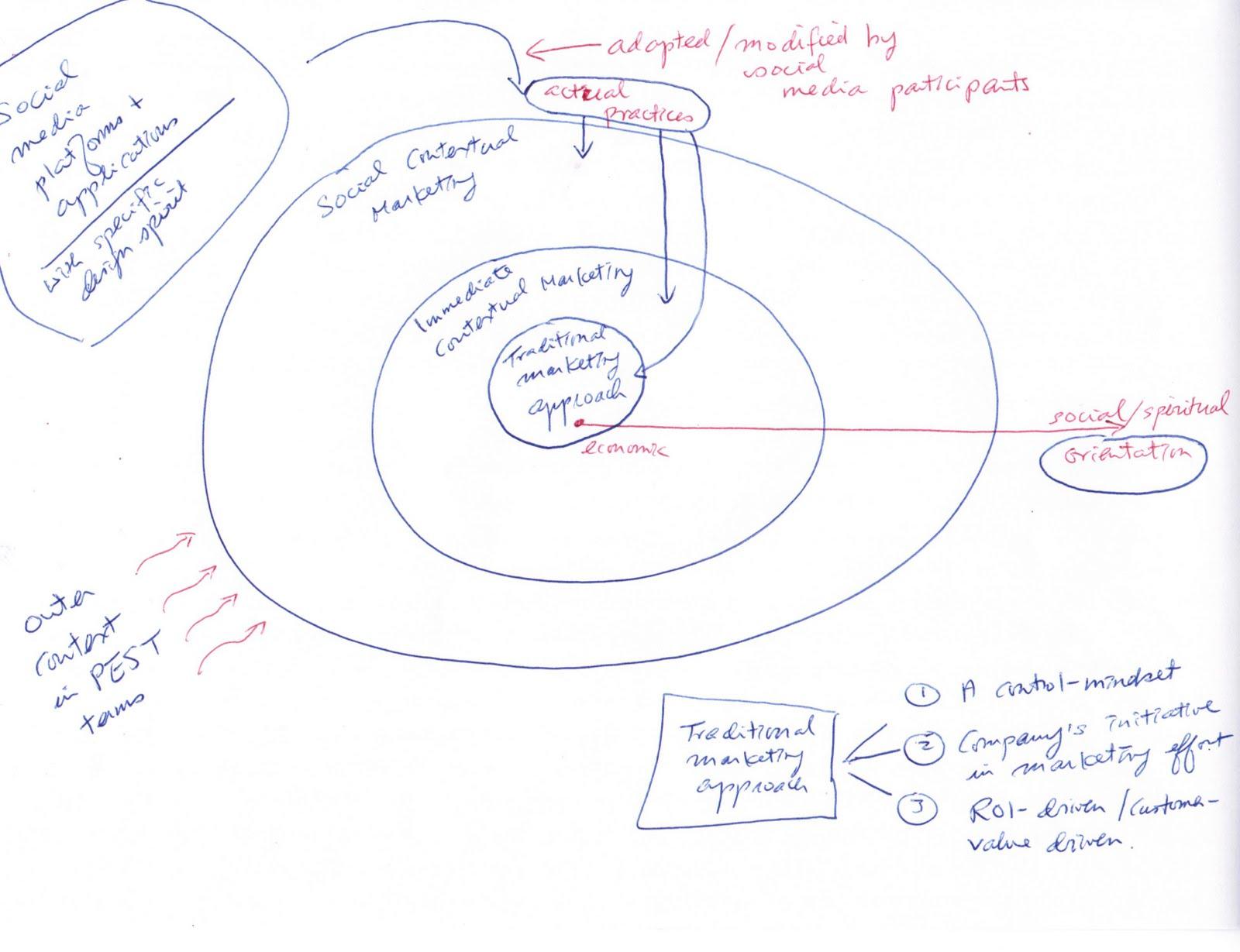 what is theoretical framework pdf