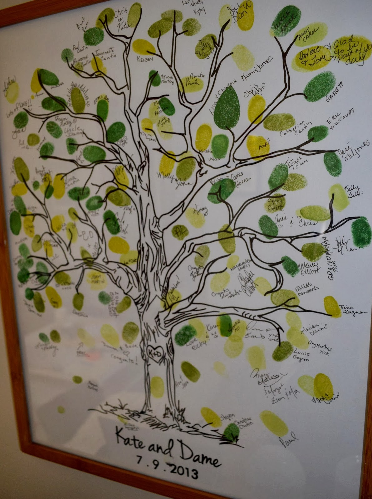 Family Tree Ideas 1 - Hot Girls Wallpaper