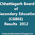 CGBSE 10th Result 2012 | CGBSE 12th Result 2012 results.cg.nic.in/cgresults.nic.in