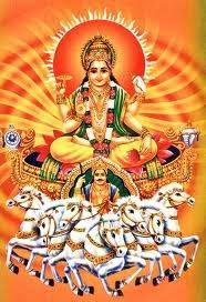 Hindu slokas blog