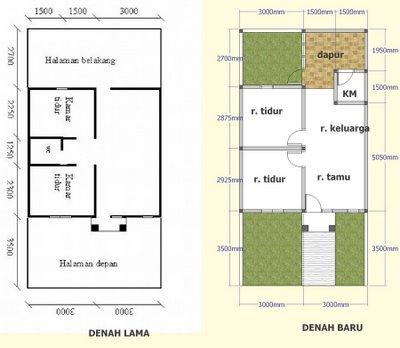 desain rumah minimalis: denah rumah type 36