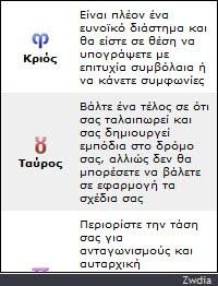 widget με ζώδια για το blog