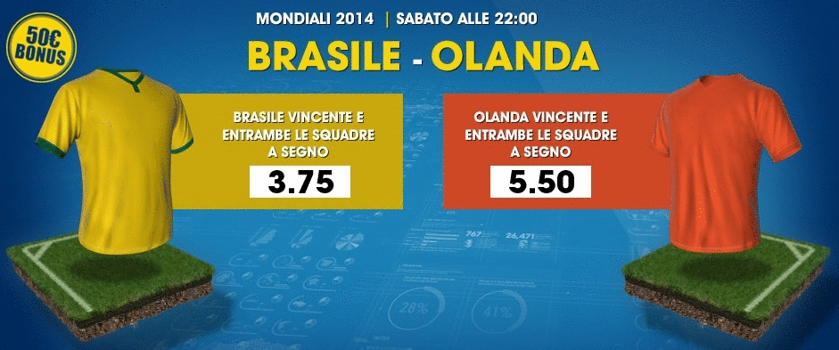 william-hill-quote-brasile-olanda-mondiali-2014