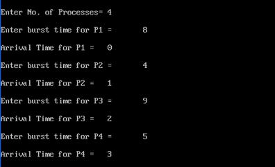 Bitstogather Cpu Scheduling Algorithm Shortest