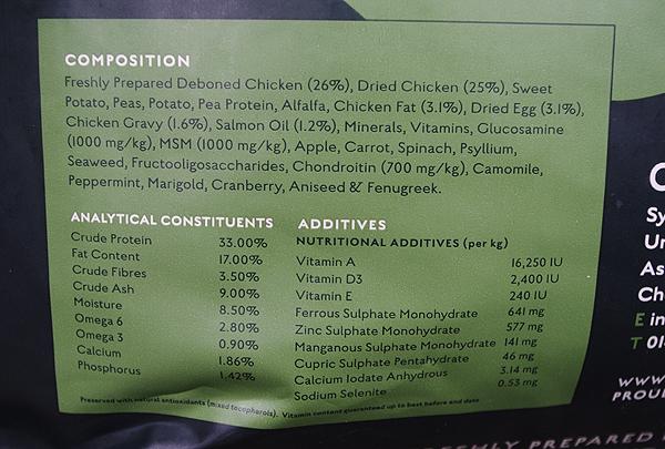 Canagan Dog Food Chesham