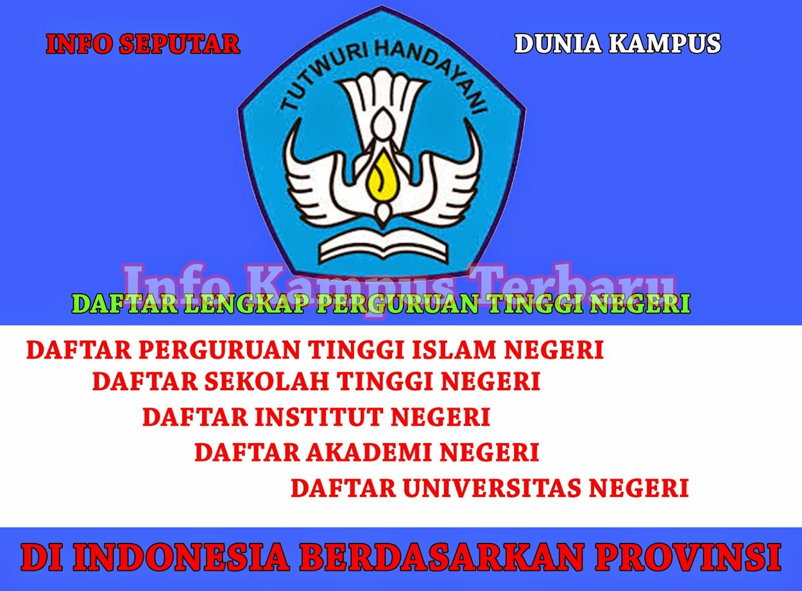 Daftar Lengkap Perguruan Tinggi Negeri di Indonesia
