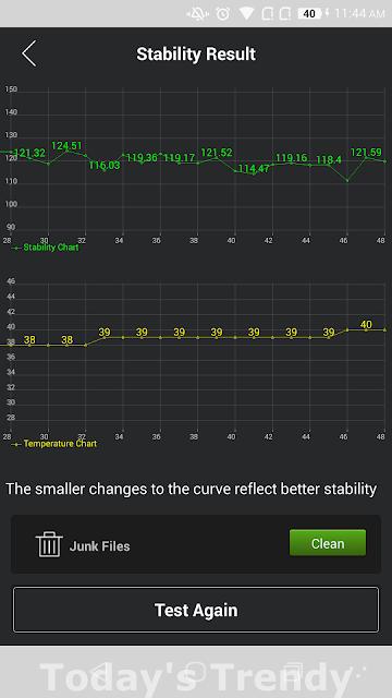 Coolpad Dazen X7 stability result