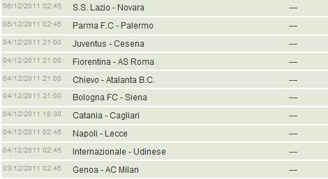 Jadwal SERI A Liga Itali Pekan 14