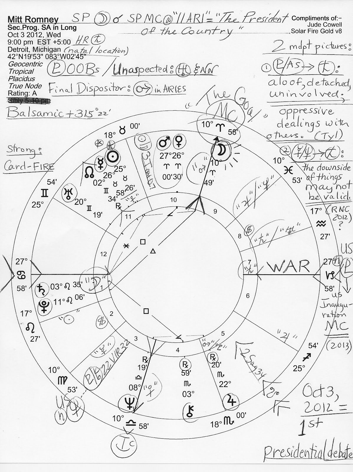 Stars over washington september 2012 chart shown oct 3 2012 secondary progressions for mitt romney born march 12 1947 951 am est detroit michigan natal asc 1gem01 nvjuhfo Images
