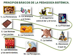 Principios básicos de la Pedagogía Sistémica