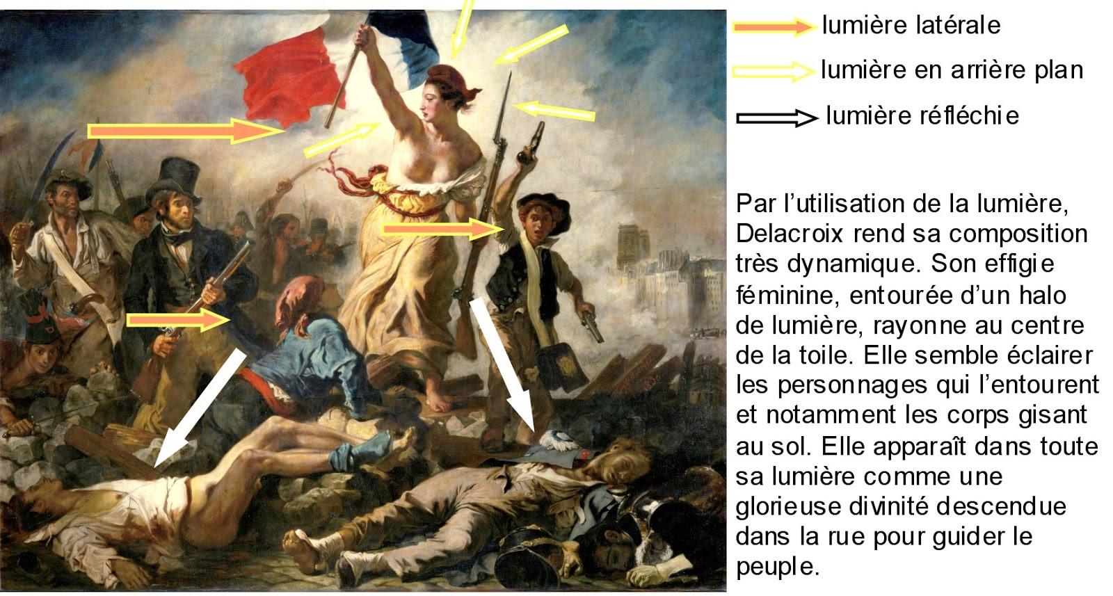 IMPRESSION-D/'ART-sur-Papier-ou-Toile-La-Liberté-guidant-le-peuple-Delacroix-eur