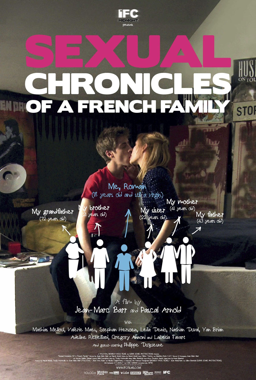 Ver Sexual Chronicles of a French Family (2012) Online
