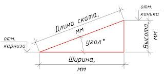 узнать-гипотенузу-треугольника-онлайн