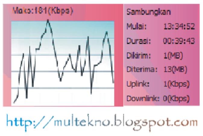 Faktor Pengaruh Kecepatan Akses Internet