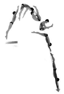 El centro de masas del saltador sigue una trayectoria parabólica, independientemente de lo complicadas que sean las piruetas que realice.