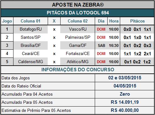 LOTOGOL 694 - PITÁCOS DA ZEBRA