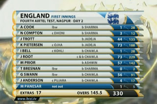 England-1st-Innings-IND-V-ENG-4th-TEST