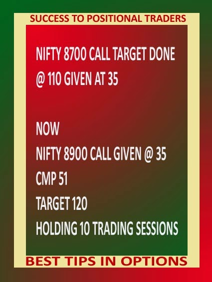 How to trade in bank nifty options