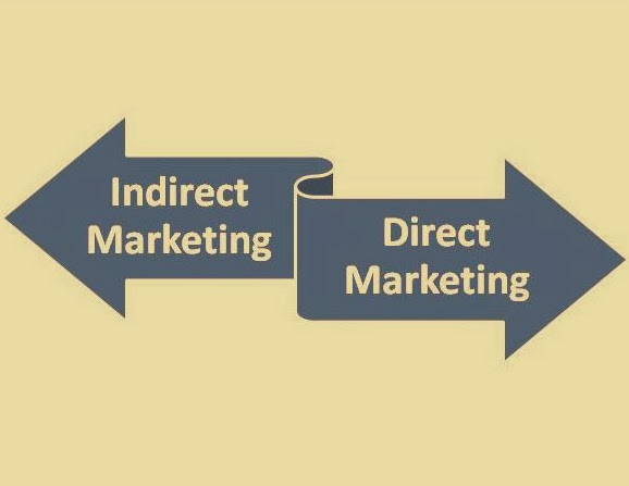 direct and indirect advertising