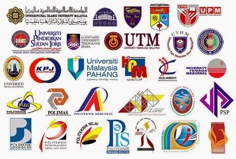 Sinamu Rungus Senarai Ranking Universiti Terbaik Di Malaysia 2014