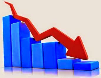 Kesalahan yang Menghambat perkembangan bisnis online
