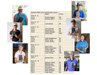 the optimist junior golf pnw optimist clubs