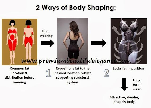 premium beautiful elegance corset,repositions,desire,fat