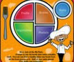 http://www.nourishinteractive.com/kids/5-food-group-games